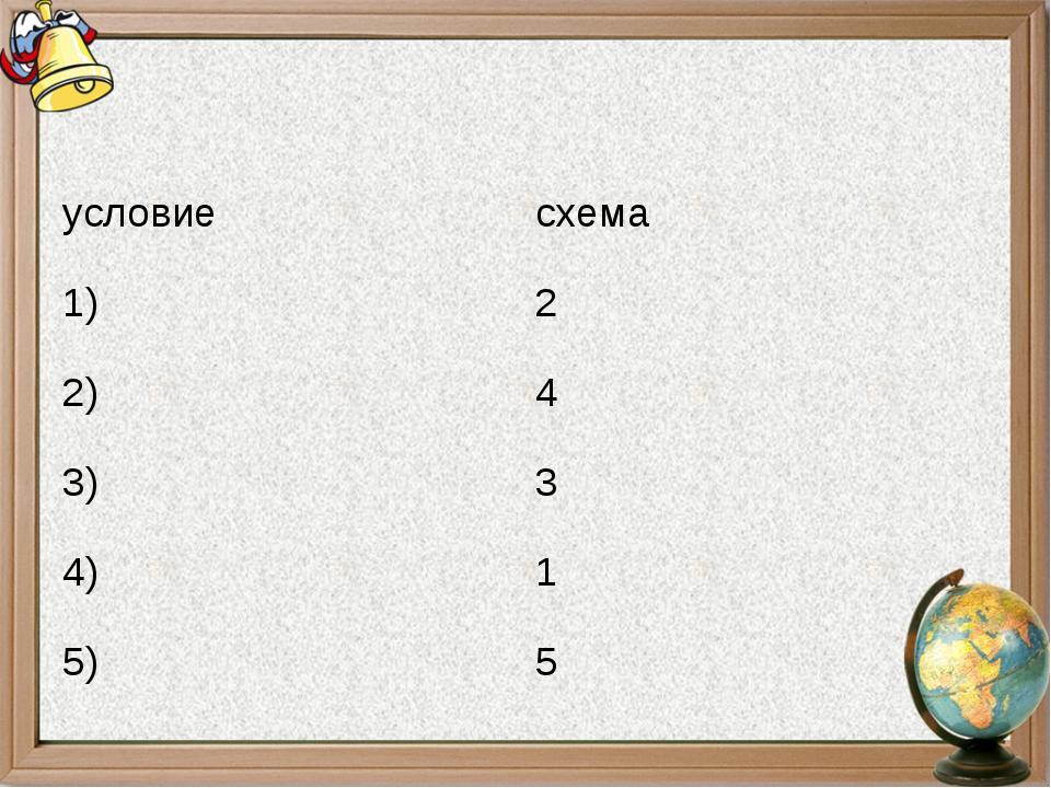условиесхема 1)2 2)4 3)3 4)1 5)5