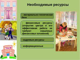 Необходимые ресурсы - материально-техническая база - финансовые ресурсы (откр