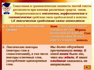 Смысловая и грамматическая связность частей текста достигается при помощи ра