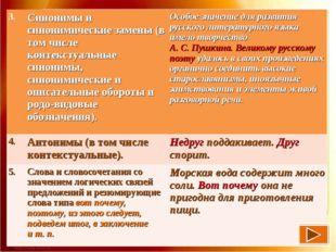 3.Синонимы и синонимические замены (в том числе контекстуальные синонимы, си