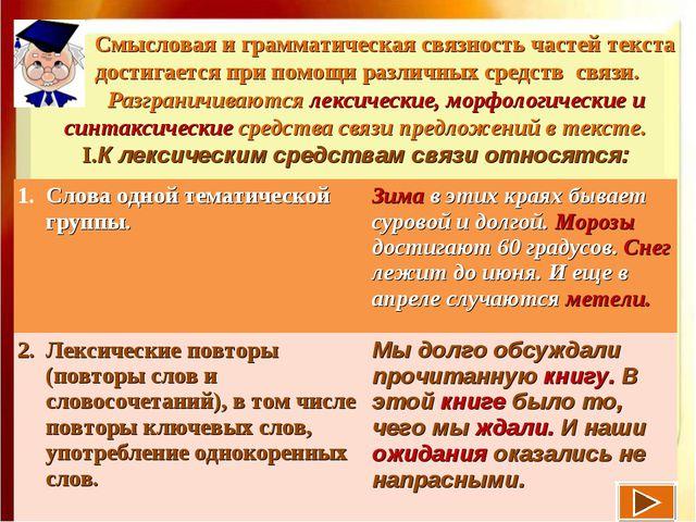 Смысловая и грамматическая связность частей текста достигается при помощи ра...
