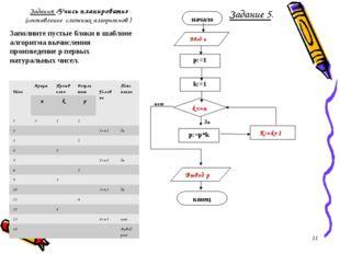 Заполните пустые блоки в шаблоне алгоритма вычисления произведение p первых н