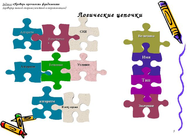 Задание «Проверь прочность фундамента (проверка знаний опорных понятий алгори...