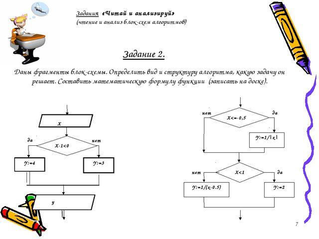 Задание 2. Даны фрагменты блок-схемы. Определить вид и структуру алгоритма, к...