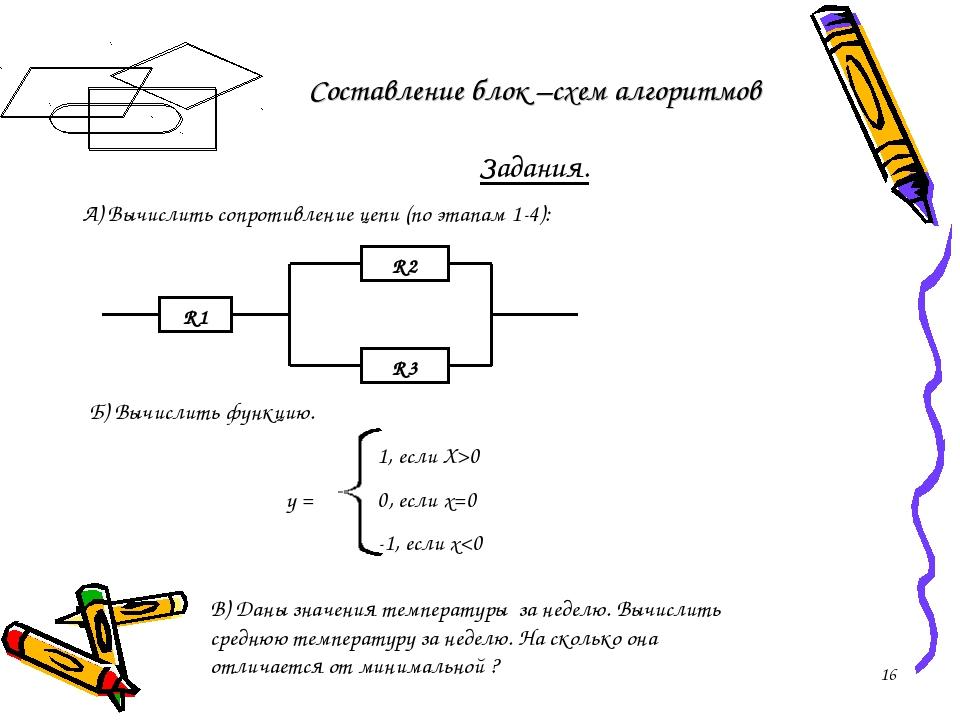 Составление блок –схем алгоритмов Задания. А) Вычислить сопротивление цепи (...