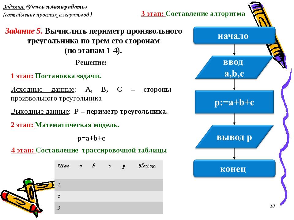 Решение: 1 этап: Постановка задачи. Исходные данные: А, B, C – стороны произв...