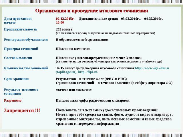 Организация и проведение итогового сочинения Дата проведения, начало02.12.2...