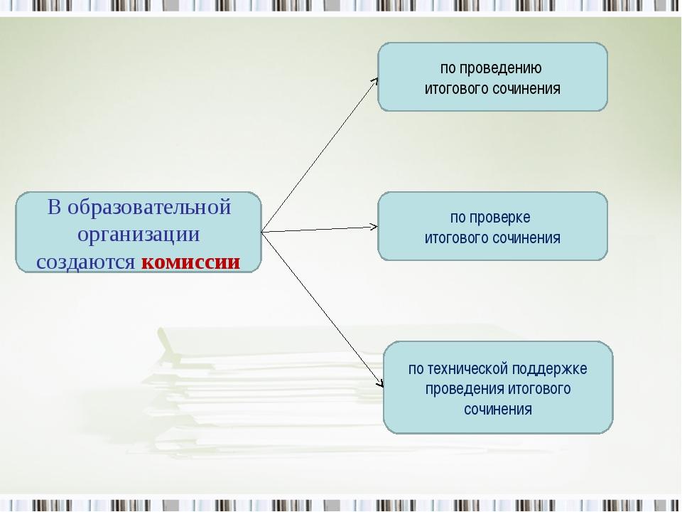 В образовательной организации создаются комиссии по проведению итогового сочи...