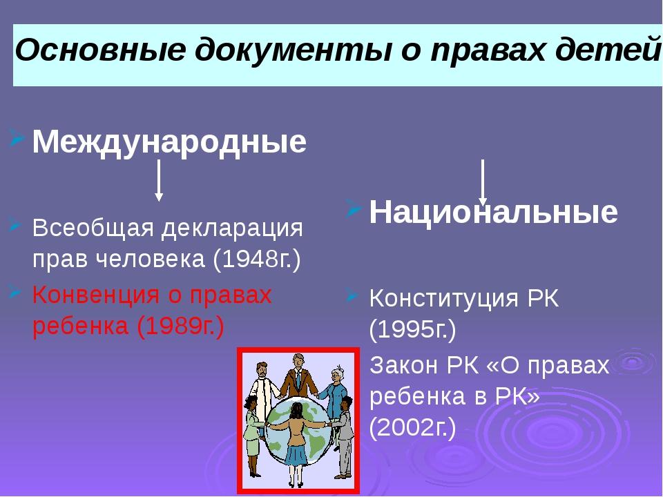 Основные документы о правах детей Международные Всеобщая декларация прав чело...