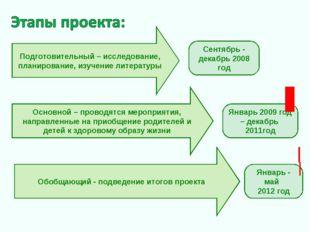 Подготовительный – исследование, планирование, изучение литературы Основной –