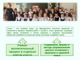 Учебно-воспитательный процесс в отдельно взятом классе Содержание, формы и ме