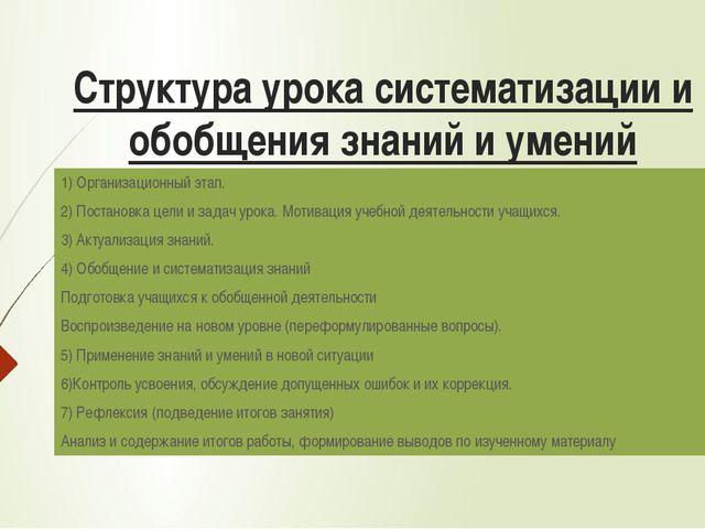 Структура урока систематизации и обобщения знаний и умений 1) Организационный...