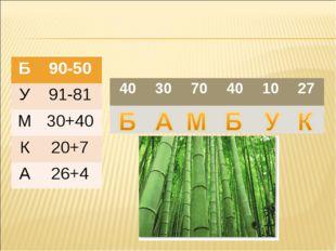 Б90-50 У91-81 М30+40 К20+7 А26+4 403070401027