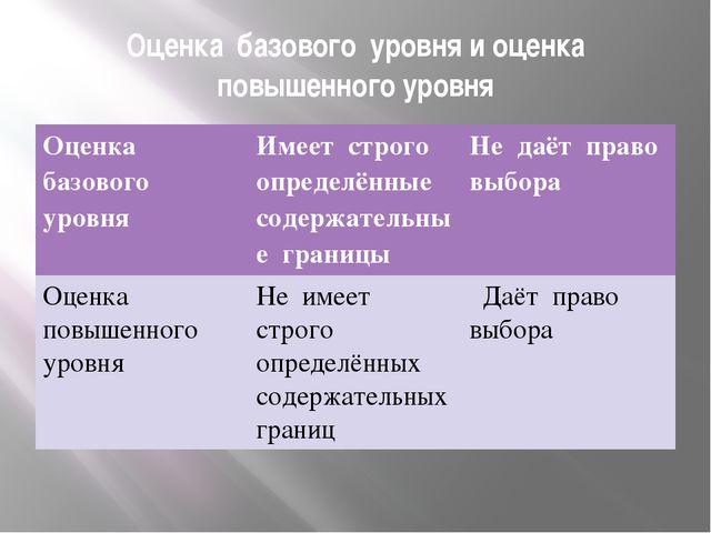 Оценка базового уровня и оценка повышенного уровня Оценка базового уровня Име...