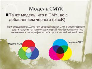 Та же модель, что и CMY, но с добавлением чёрного (blacK) При смешивании 100%