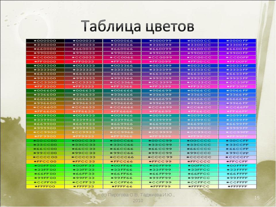 (с) Пирогова О.В, Таджиева И.Ю., 2010 * (с) Пирогова О.В, Таджиева И.Ю., 2010