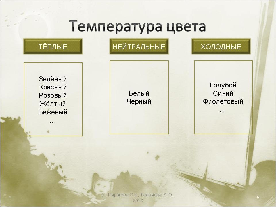 (с) Пирогова О.В, Таджиева И.Ю., 2010 * Зелёный Красный Розовый Жёлтый Бежевы...