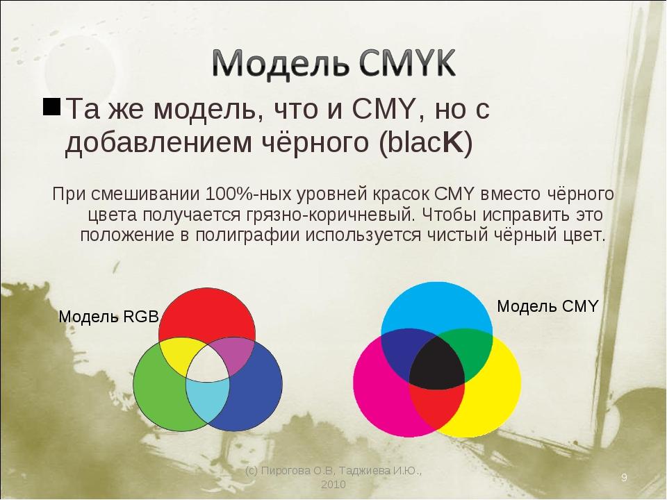 Та же модель, что и CMY, но с добавлением чёрного (blacK) При смешивании 100%...