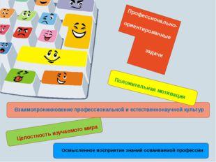 Профессионально- ориентированные задачи Положительная мотивация Взаимопроник