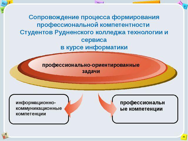 информационно-коммуникационные компетенции профессионально-ориентированные з...