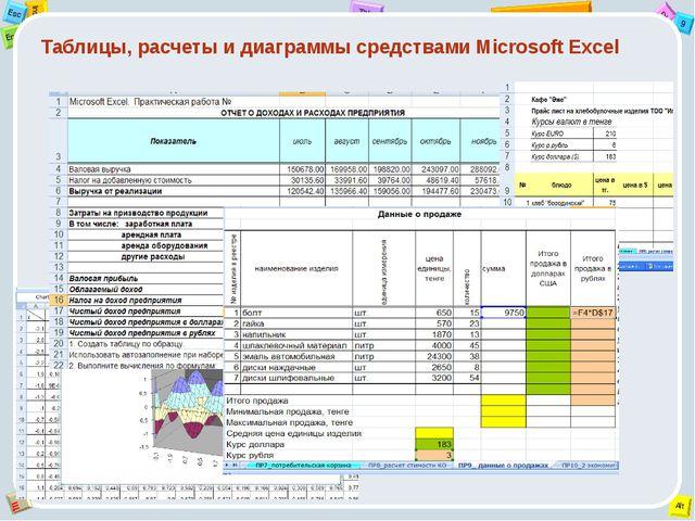 Таблицы, расчеты и диаграммы средствами Microsoft Excel 2 Tab 9 Alt Ins Esc E...