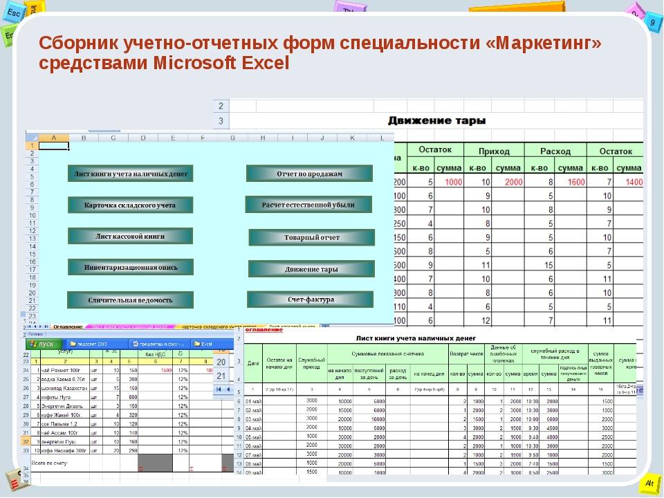 Сборник учетно-отчетных форм специальности «Маркетинг» средствами Microsoft E...
