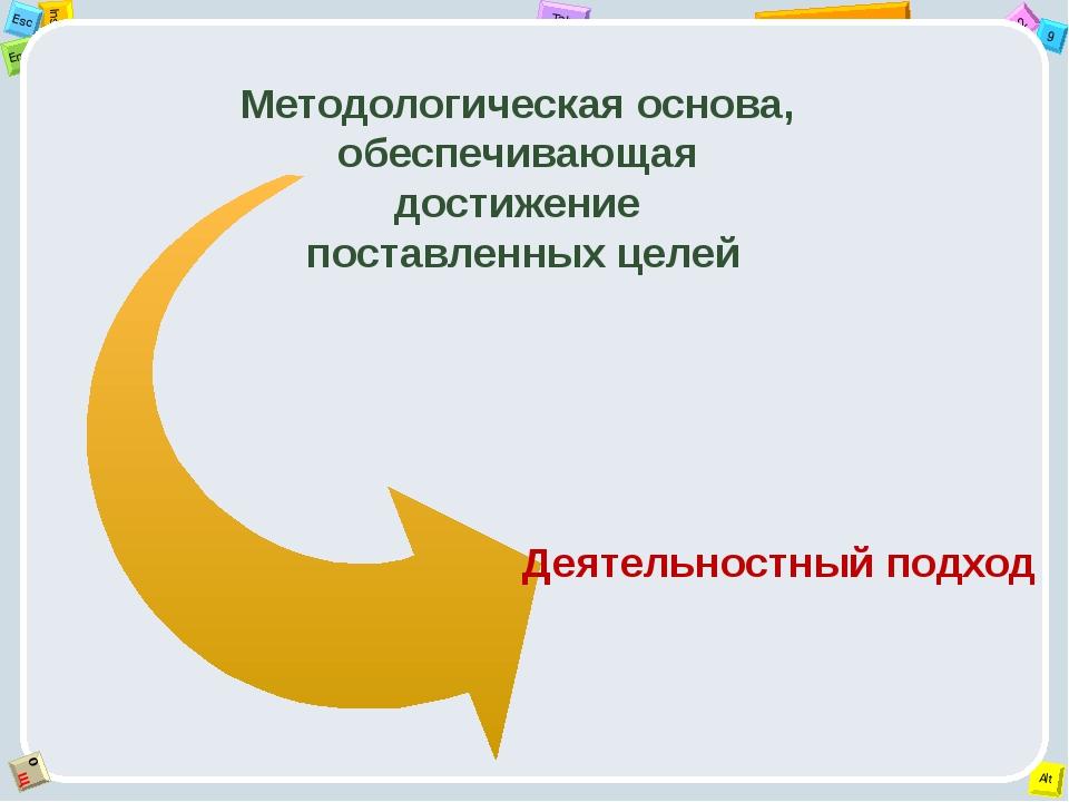 Методологическая основа, обеспечивающая достижение поставленных целей Деятель...