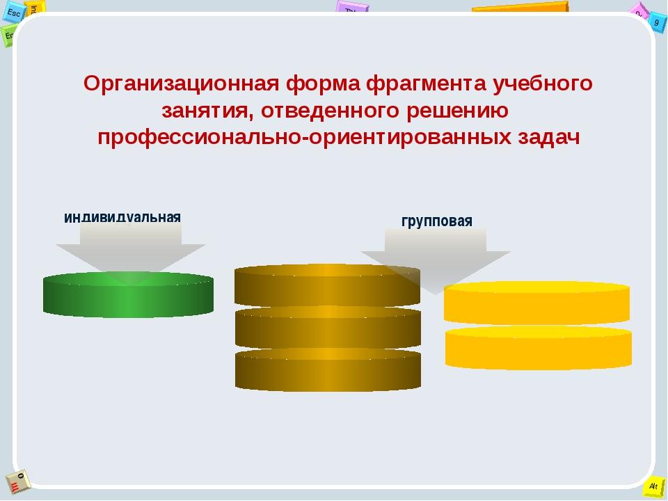 Организационная форма фрагмента учебного занятия, отведенного решению профес...