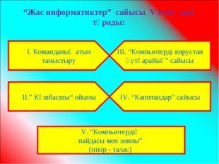 """""""Жас информатиктер"""" сайысы V кезеңнен тұрады: І. Команданың атын таныстыру V."""