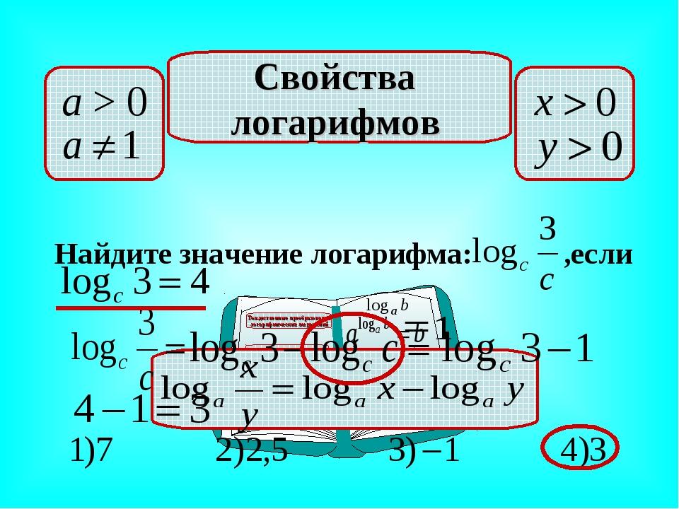 Свойства логарифмов Найдите значение логарифма: ,если