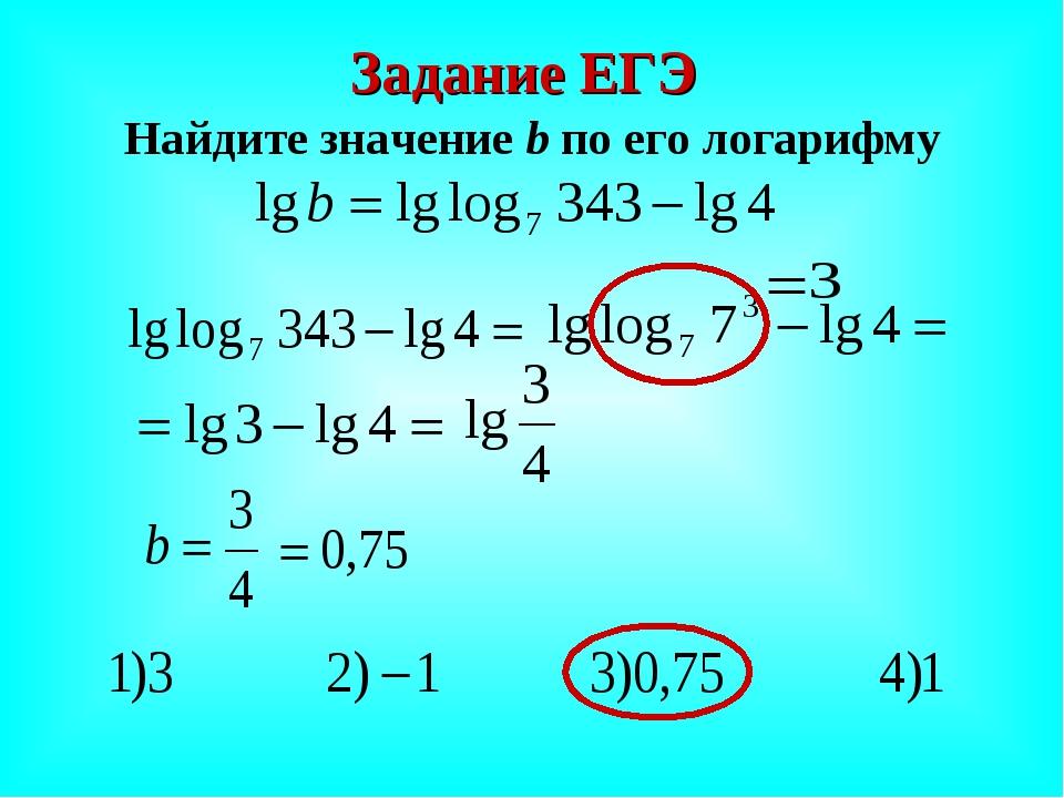 Задание ЕГЭ Найдите значение b по его логарифму