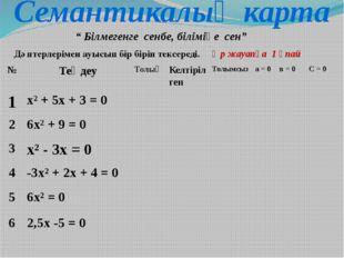 Семантикалық карта Талдау № Теңдеу Толық Келтіріл ген Толымсыз а= 0 в= 0 С =