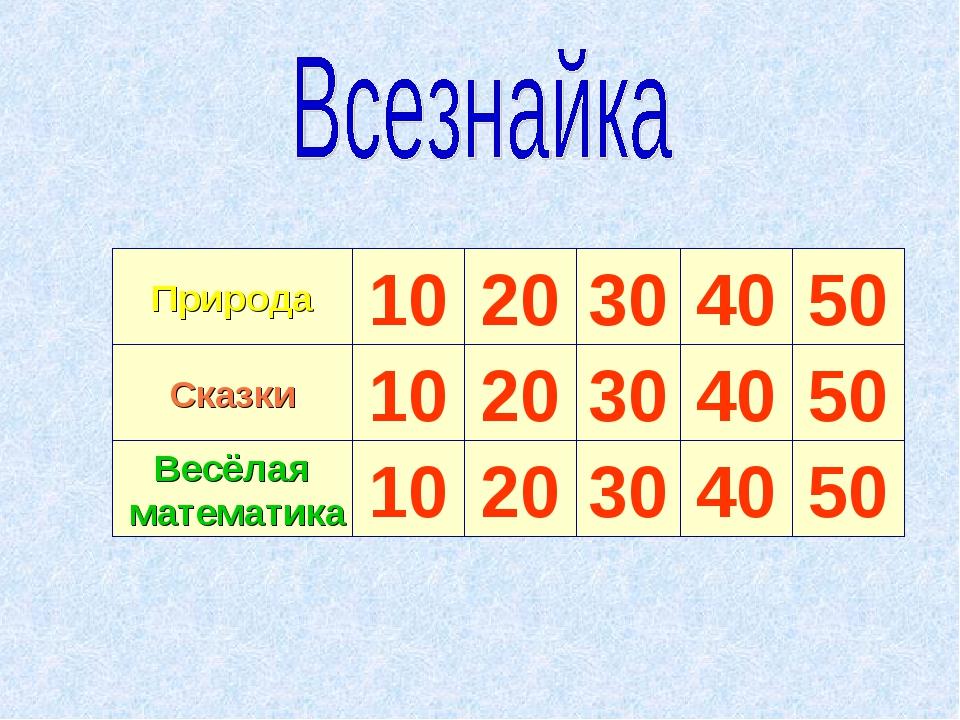 Природа Сказки Весёлая математика 10 10 10 20 20 20 30 30 30 40 40 40 50 50 50