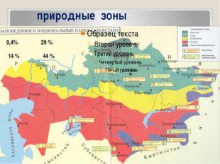 природные зоны 0,4% 29 % 14 % 44 %