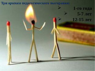 Симптомы эмоционального выгорания (К.Маслач): физические, поведенческие, -пси