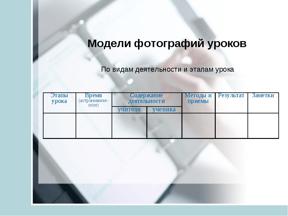 Модели фотографий уроков По видам деятельности и этапам урока