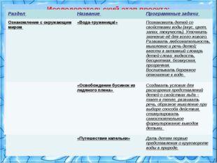 Исследовательский этап проекта: Раздел Название Программные задачи Ознаком