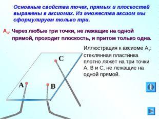 Основные свойства точек, прямых и плоскостей выражены в аксиомах. Из множеств