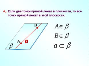 a А2. Если две точки прямой лежат в плоскости, то все точки прямой лежат в эт