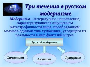 Три течения в русском модернизме Модернизм - литературное направление, характ