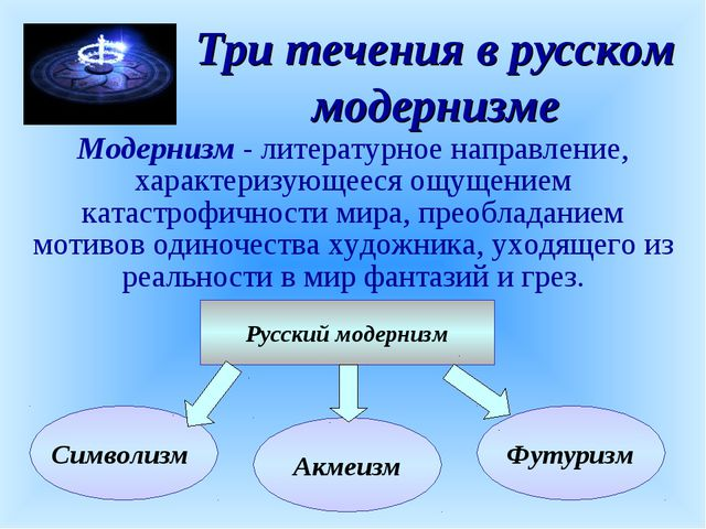 Три течения в русском модернизме Модернизм - литературное направление, характ...
