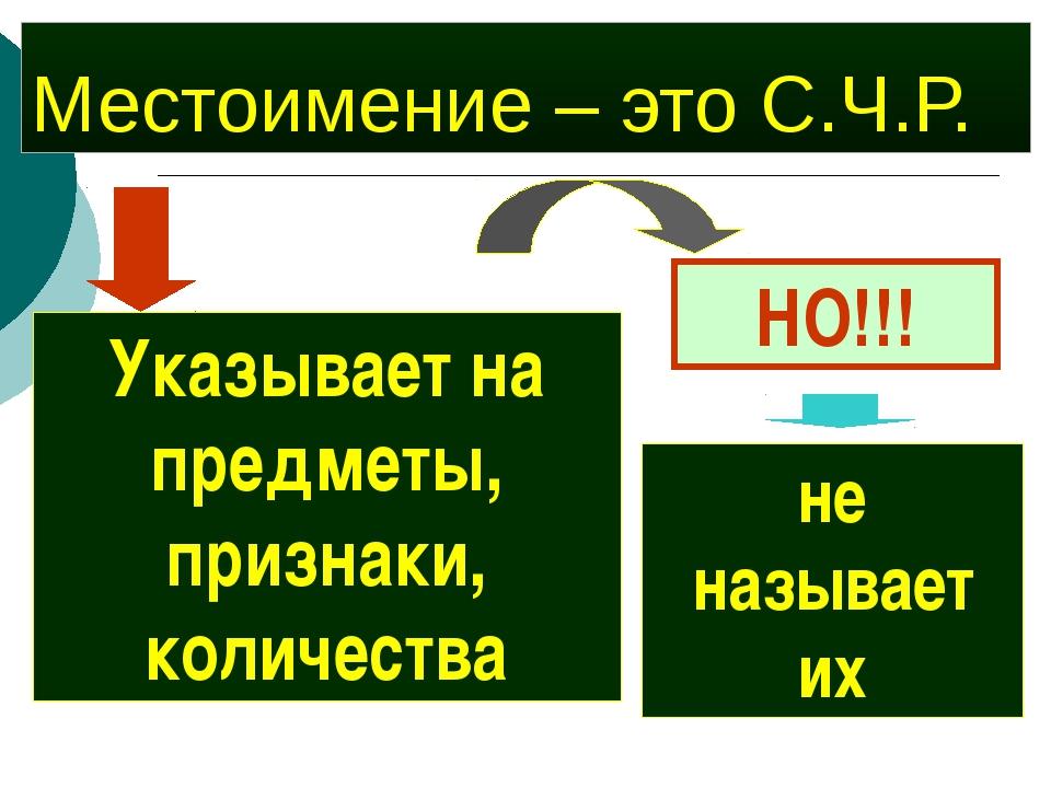 Местоимение – это С.Ч.Р. Указывает на предметы, признаки, количества НО!!! не...