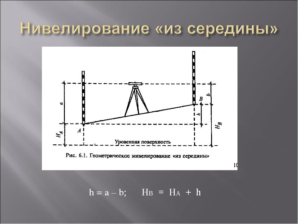 h = a – b; HB = HA + h