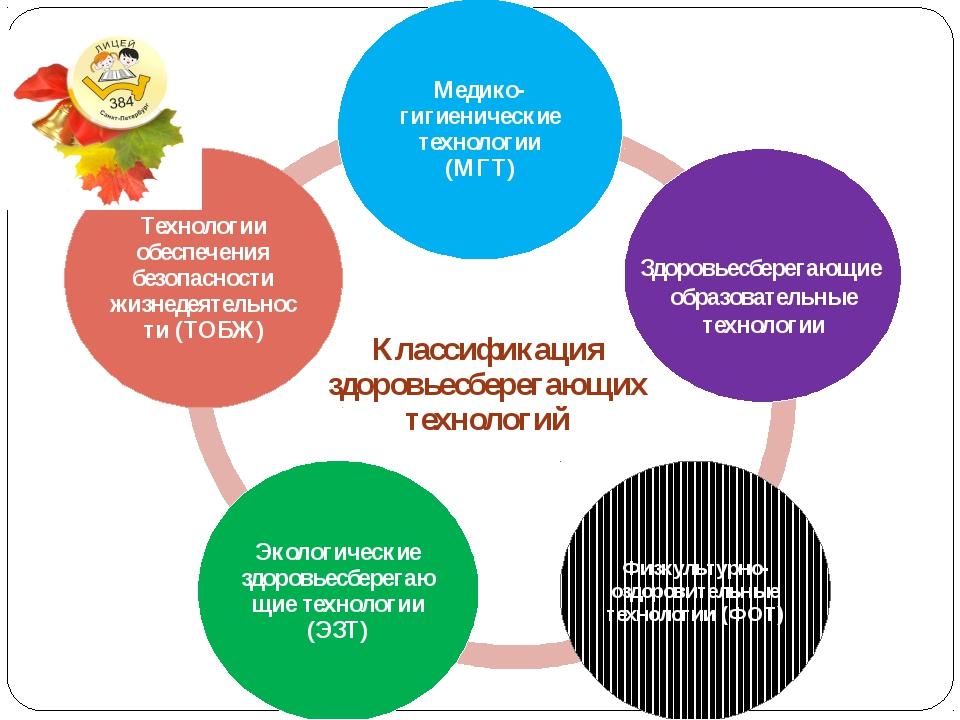 Здоровьесберегающие образовательные технологии
