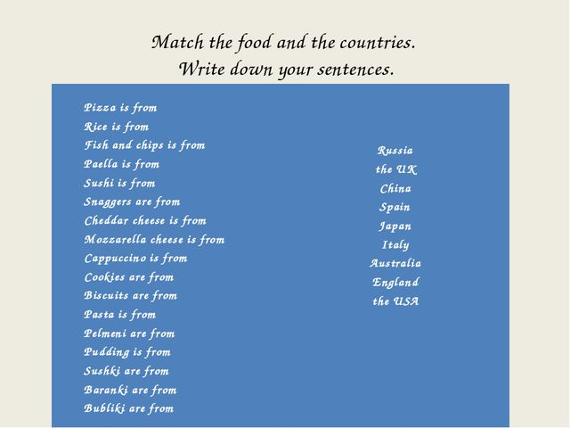 Match the food and the countries. Write down your sentences.   Pizza is from...