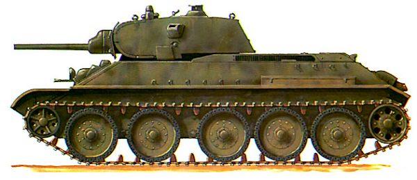 http://armor.kiev.ua/Tanks/WWII/T34/T34_40_3.jpg