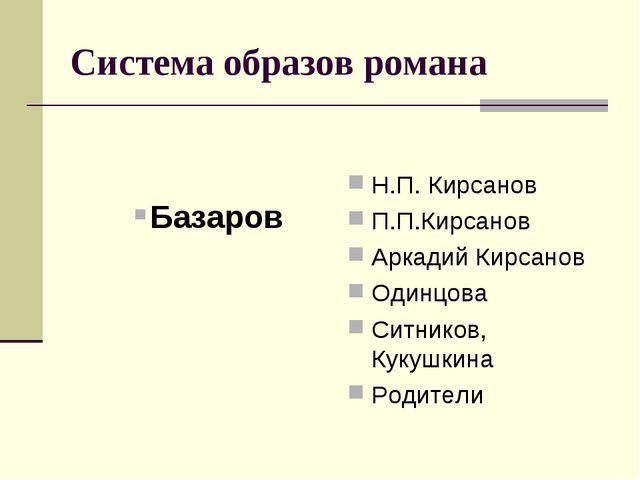 Система образов романа Базаров Н.П. Кирсанов П.П.Кирсанов Аркадий Кирсанов Од...