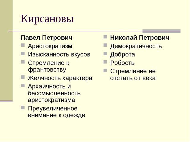 Кирсановы Павел Петрович Аристократизм Изысканность вкусов Стремление к франт...