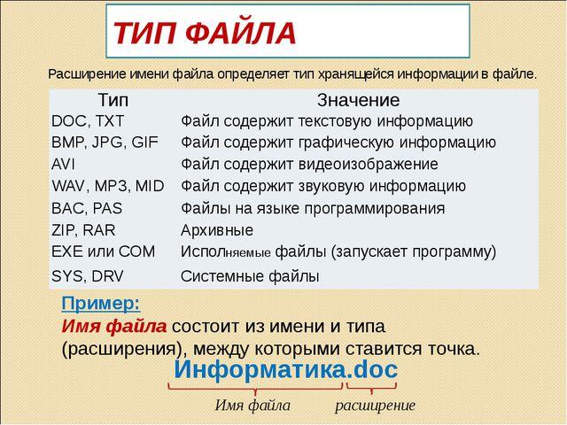 ТИП ФАЙЛА Пример: Имя файла состоит из имени и типа (расширения), между котор...