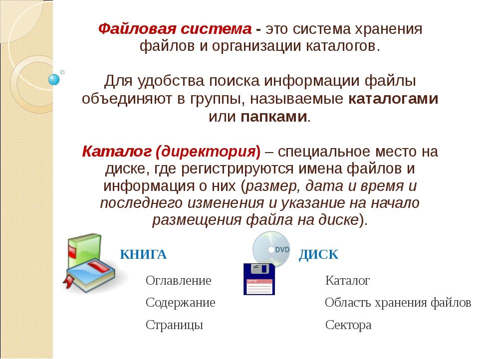 Файловая система - это система хранения файлов и организации каталогов (папок)